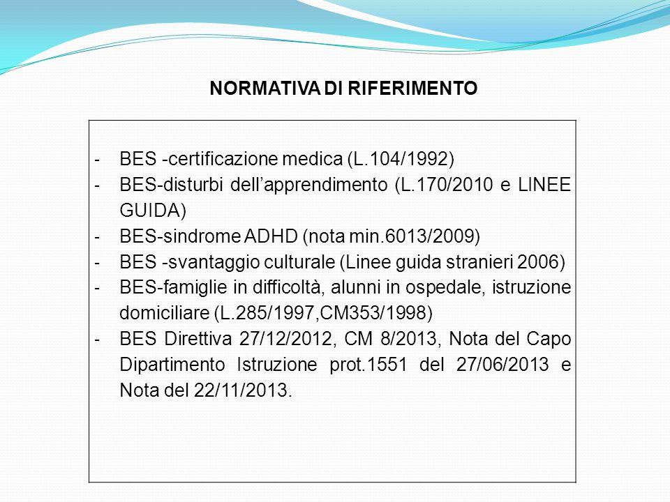 NORMATIVA DI RIFERIMENTO - BES -certificazione medica (L.104/1992) - BES-disturbi dell'apprendimento (L.170/2010 e LINEE GUIDA) - BES-sindrome ADHD (n