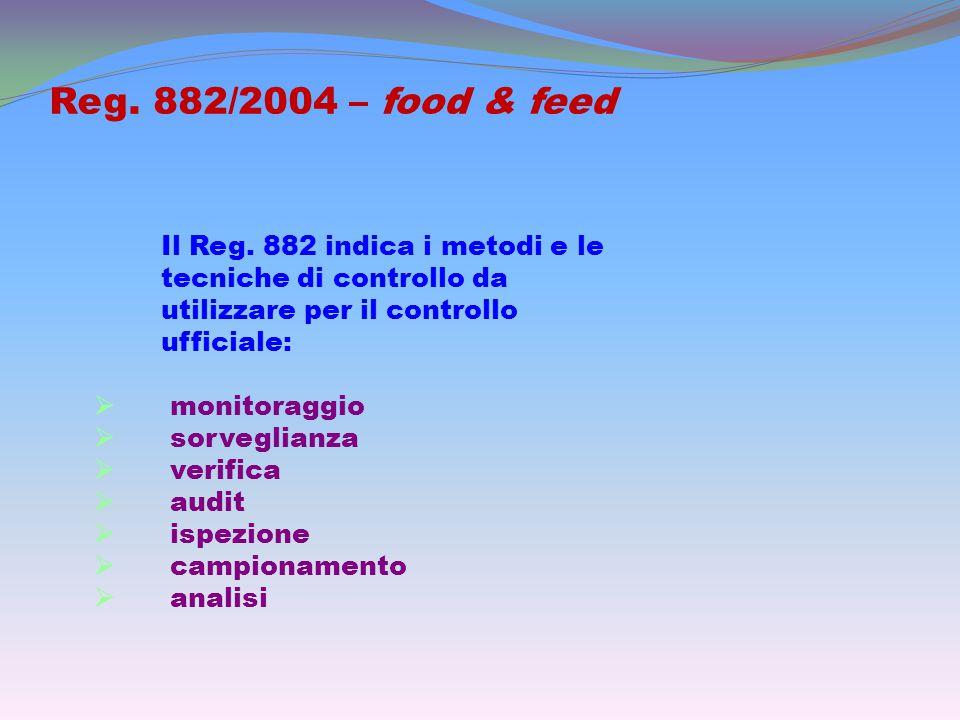 Reg.882/2004 – food & feed Il Reg.