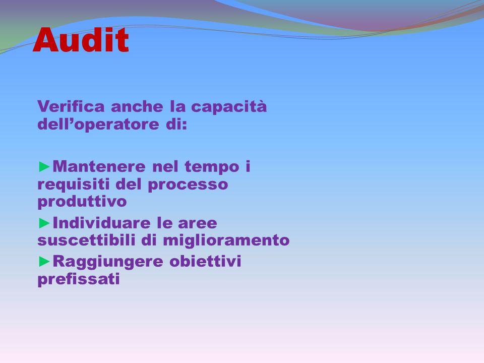 Audit Verifica anche la capacità dell'operatore di: ► Mantenere nel tempo i requisiti del processo produttivo ► Individuare le aree suscettibili di miglioramento ► Raggiungere obiettivi prefissati