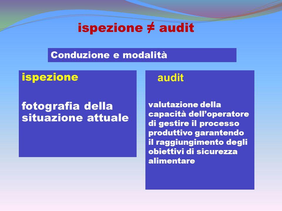 ispezione ≠ audit ispezione fotografia della situazione attuale Conduzione e modalità audit valutazione della capacità dell'operatore di gestire il processo produttivo garantendo il raggiungimento degli obiettivi di sicurezza alimentare