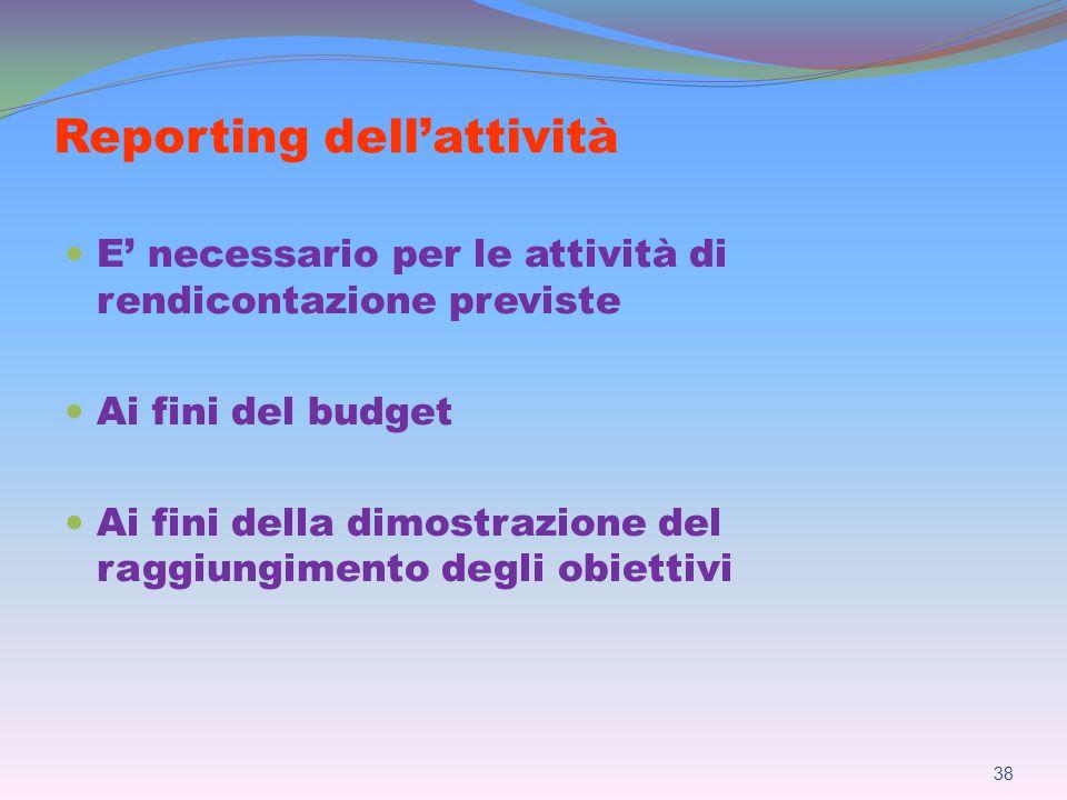 Reporting dell'attività E' necessario per le attività di rendicontazione previste Ai fini del budget Ai fini della dimostrazione del raggiungimento degli obiettivi 38