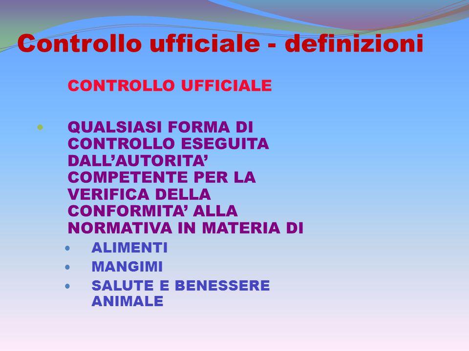 Controllo ufficiale - definizioni CONTROLLO UFFICIALE QUALSIASI FORMA DI CONTROLLO ESEGUITA DALL'AUTORITA' COMPETENTE PER LA VERIFICA DELLA CONFORMITA' ALLA NORMATIVA IN MATERIA DI ALIMENTI MANGIMI SALUTE E BENESSERE ANIMALE