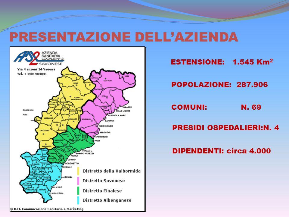 PRESENTAZIONE DELL'AZIENDA ESTENSIONE: 1.545 Km 2 POPOLAZIONE: 287.906 COMUNI: N.