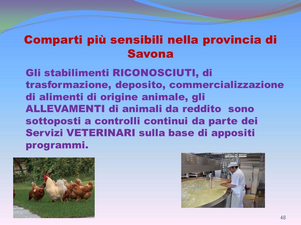 Comparti più sensibili nella provincia di Savona 48 Gli stabilimenti RICONOSCIUTI, di trasformazione, deposito, commercializzazione di alimenti di origine animale, gli ALLEVAMENTI di animali da reddito sono sottoposti a controlli continui da parte dei Servizi VETERINARI sulla base di appositi programmi.