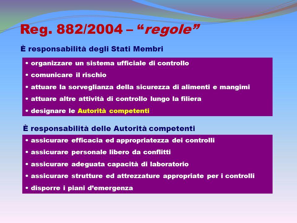 """Reg. 882/2004 – """"regole"""" È responsabilità degli Stati Membri organizzare un sistema ufficiale di controllo comunicare il rischio attuare la sorveglian"""