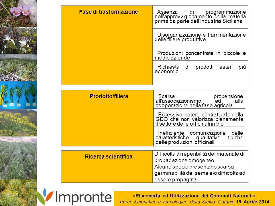 «Riscoperta ed Utilizzazione dei Coloranti Naturali » Parco Scientifico e Tecnologico della Sicilia -Catania,18 Aprile 2014 Fase di trasformazione Ass