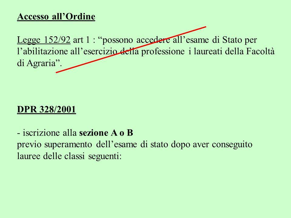 """Accesso all'Ordine Legge 152/92 art 1 : """"possono accedere all'esame di Stato per l'abilitazione all'esercizio della professione i laureati della Facol"""