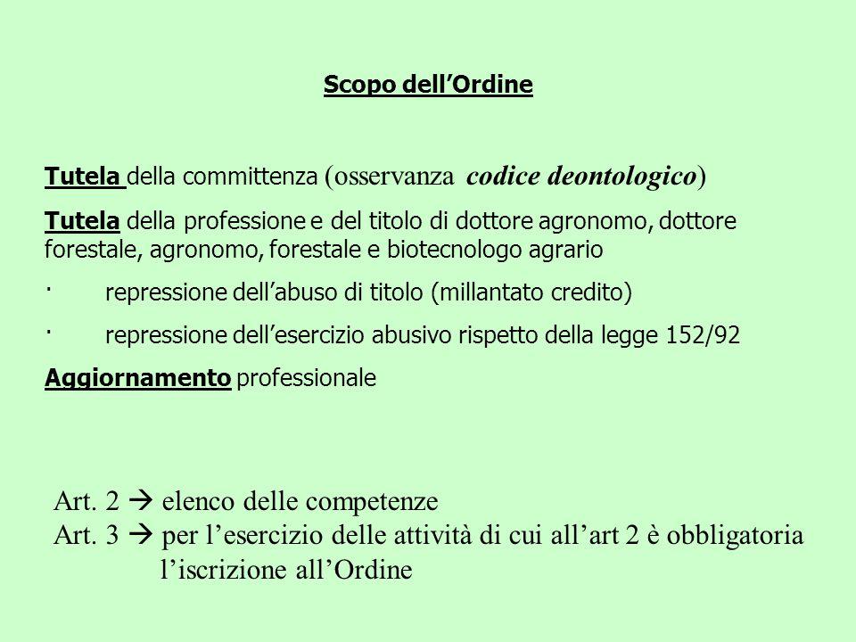 Scopo dell'Ordine Tutela della committenza (osservanza codice deontologico) Tutela della professione e del titolo di dottore agronomo, dottore foresta