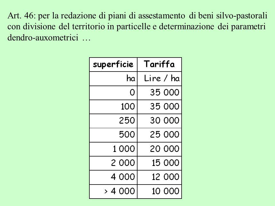 Art. 46: per la redazione di piani di assestamento di beni silvo-pastorali con divisione del territorio in particelle e determinazione dei parametri d