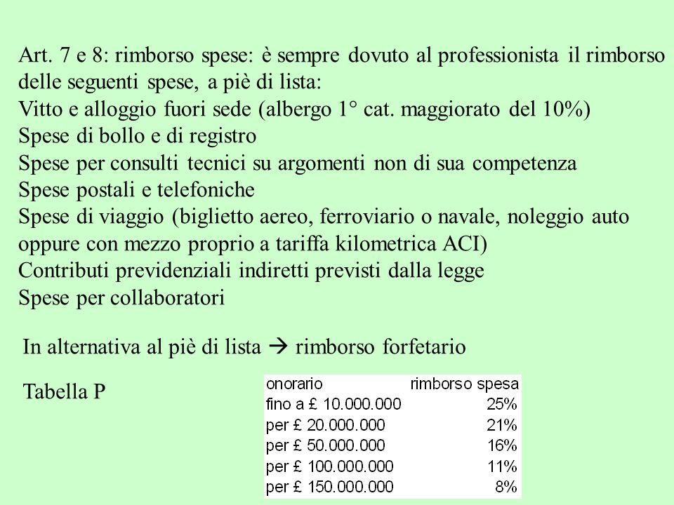 Art. 7 e 8: rimborso spese: è sempre dovuto al professionista il rimborso delle seguenti spese, a piè di lista: Vitto e alloggio fuori sede (albergo 1