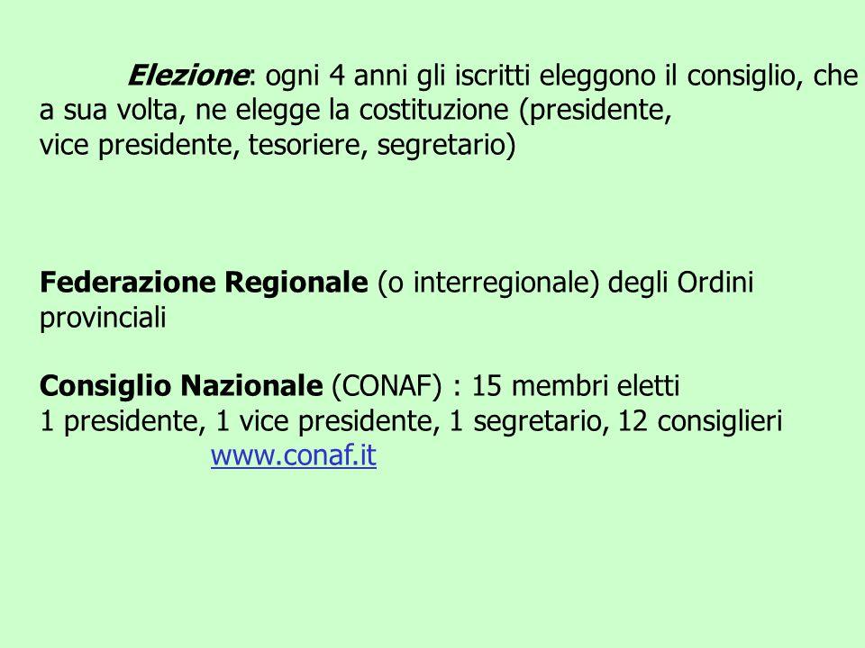 Elezione: ogni 4 anni gli iscritti eleggono il consiglio, che a sua volta, ne elegge la costituzione (presidente, vice presidente, tesoriere, segretar