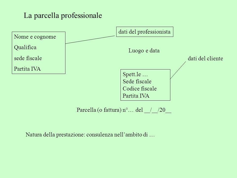 La parcella professionale Nome e cognome Qualifica sede fiscale Partita IVA Spett.le … Sede fiscale Codice fiscale Partita IVA Luogo e data Parcella (