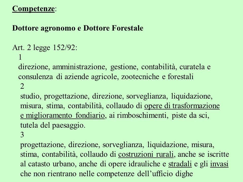 Competenze: Dottore agronomo e Dottore Forestale Art. 2 legge 152/92: 1 direzione, amministrazione, gestione, contabilità, curatela e consulenza di az