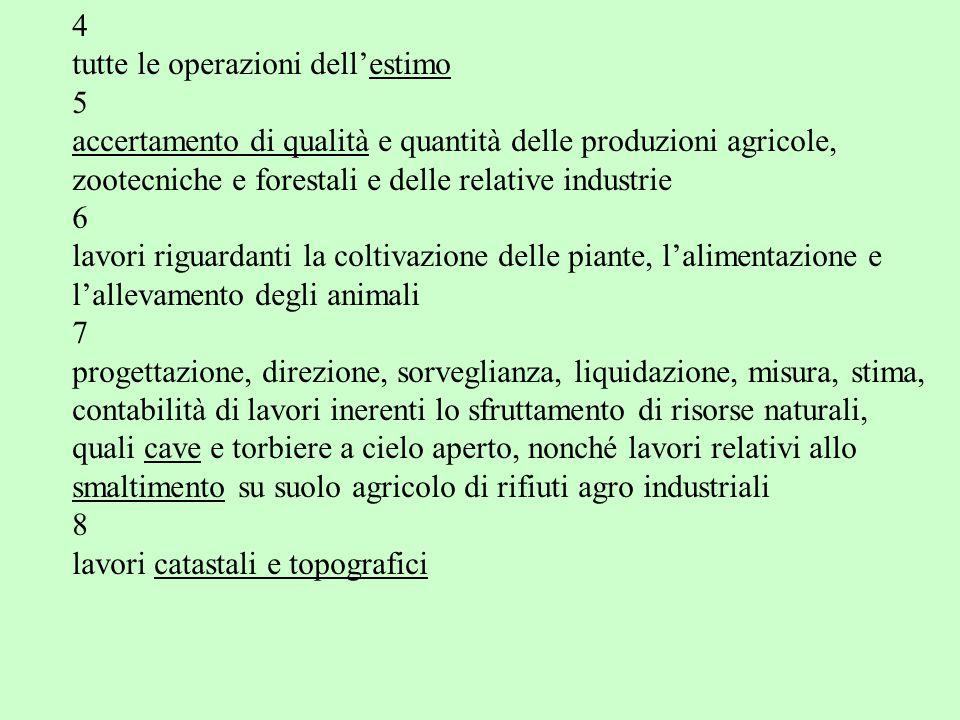 4 tutte le operazioni dell'estimo 5 accertamento di qualità e quantità delle produzioni agricole, zootecniche e forestali e delle relative industrie 6