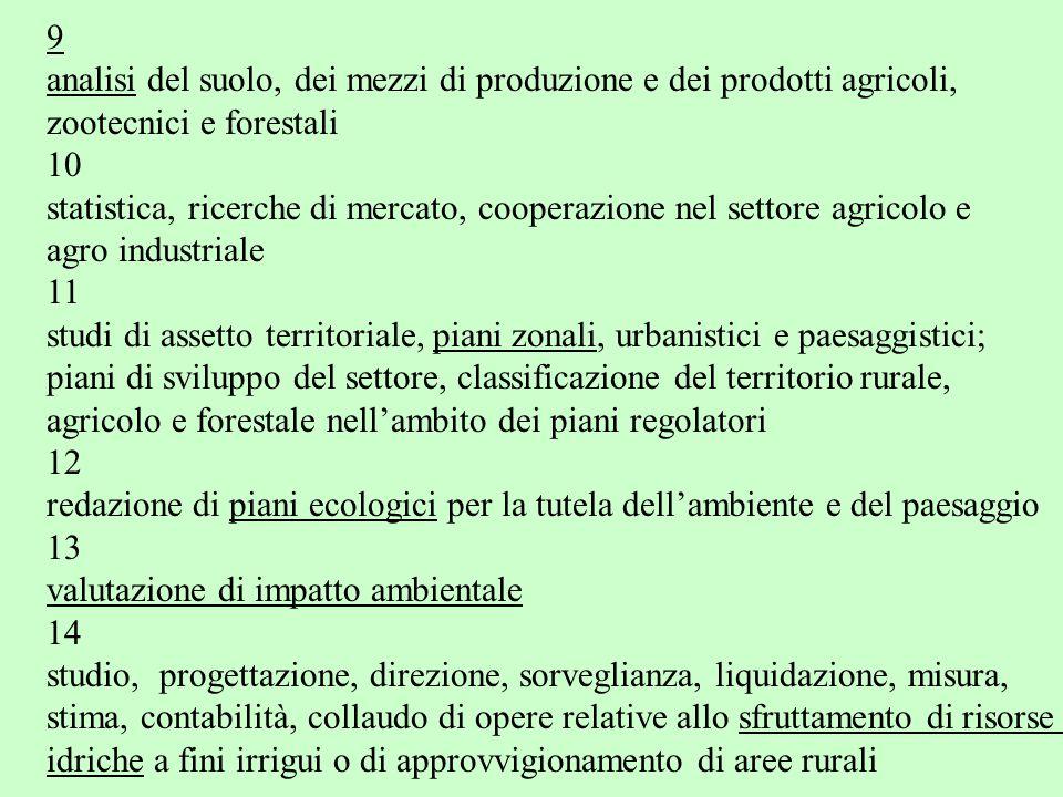 9 analisi del suolo, dei mezzi di produzione e dei prodotti agricoli, zootecnici e forestali 10 statistica, ricerche di mercato, cooperazione nel settore agricolo e agro industriale 11 studi di assetto territoriale, piani zonali, urbanistici e paesaggistici; piani di sviluppo del settore, classificazione del territorio rurale, agricolo e forestale nell'ambito dei piani regolatori 12 redazione di piani ecologici per la tutela dell'ambiente e del paesaggio 13 valutazione di impatto ambientale 14 studio, progettazione, direzione, sorveglianza, liquidazione, misura, stima, contabilità, collaudo di opere relative allo sfruttamento di risorse idriche a fini irrigui o di approvvigionamento di aree rurali