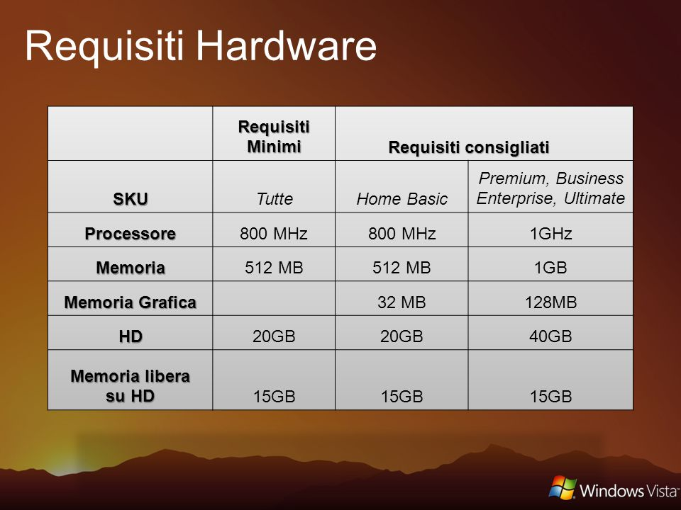 Requisiti Hardware