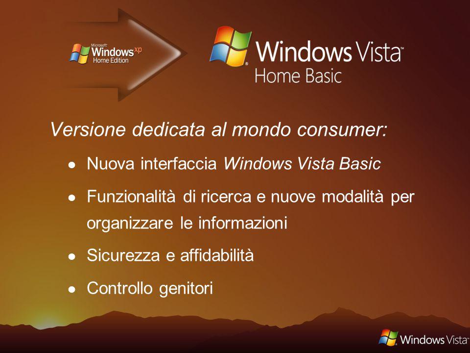 Versione dedicata all'Home Entertainment Tutte le funzionalità di Windows Vista Home Basic e: Nuova interfaccia Windows Aero Windows Media Center Windows Movie Maker e DVD Maker WindowsTablet PC