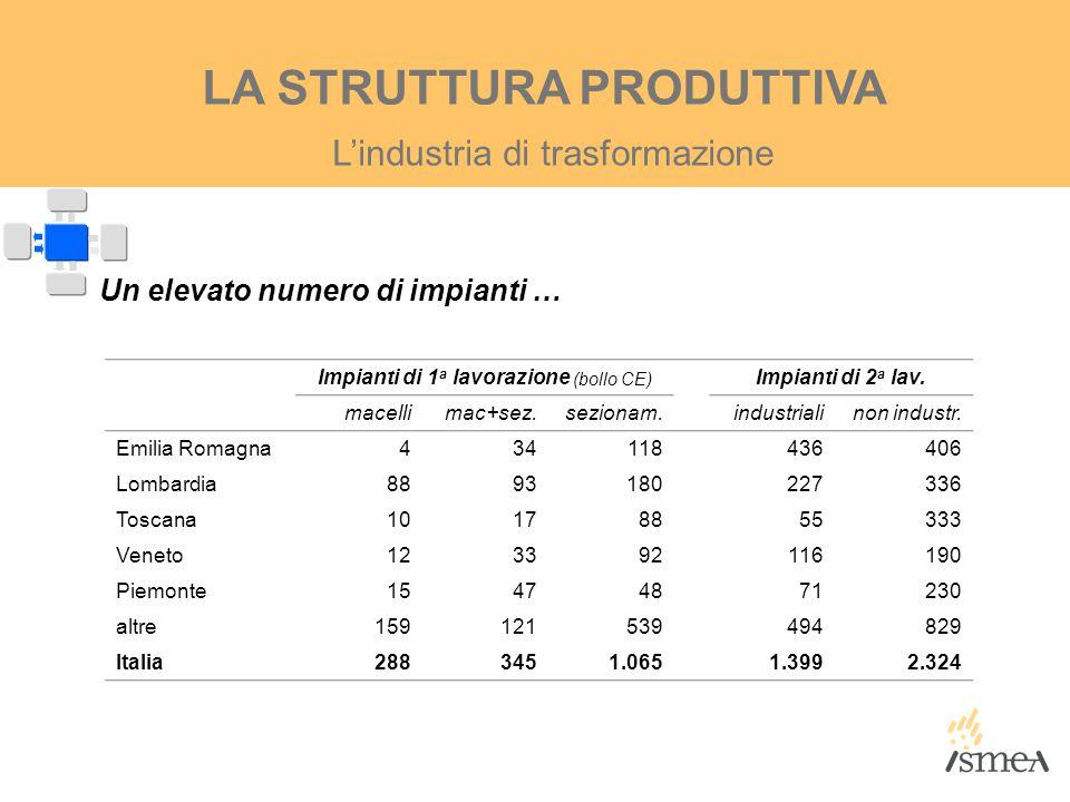 Un elevato numero di impianti … L'industria di trasformazione LA STRUTTURA PRODUTTIVA Impianti di 1 a lavorazione (bollo CE) Impianti di 2 a lav. mace