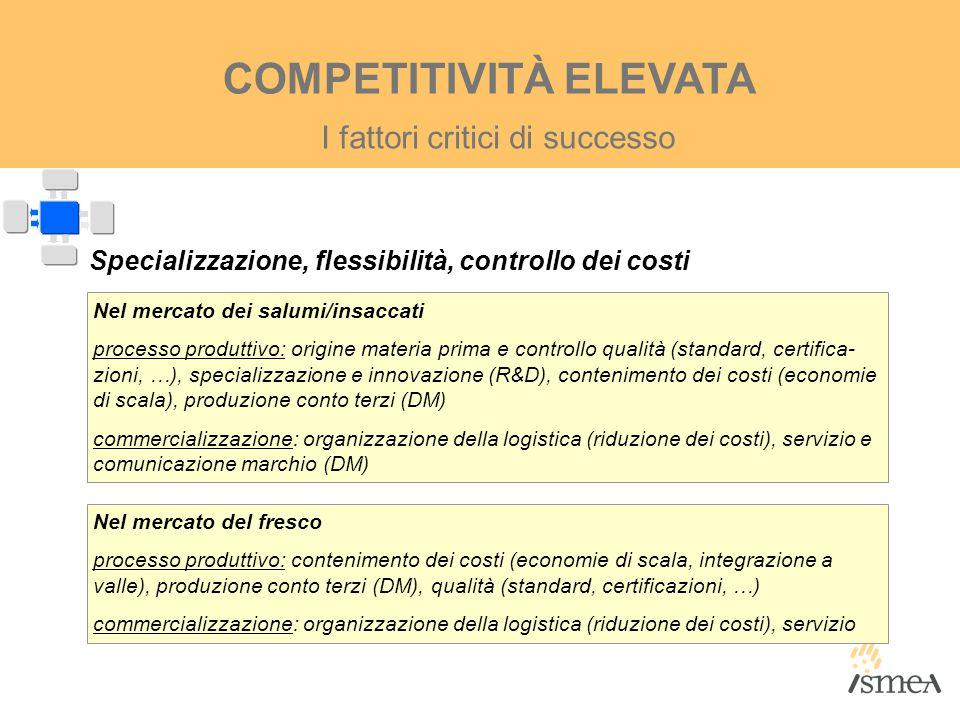 Specializzazione, flessibilità, controllo dei costi I fattori critici di successo COMPETITIVITÀ ELEVATA Nel mercato dei salumi/insaccati processo prod