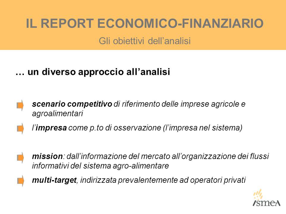 Gli obiettivi dell'analisi IL REPORT ECONOMICO-FINANZIARIO … un diverso approccio all'analisi scenario competitivo di riferimento delle imprese agrico