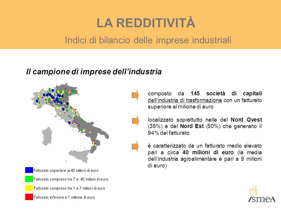 Indici di bilancio delle imprese industriali LA REDDITIVITÀ composto da 145 società di capitali dell'industria di trasformazione con un fatturato supe
