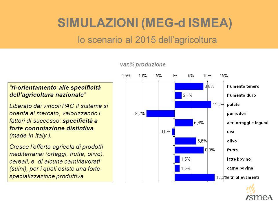 """var.% produzione """"ri-orientamento alle specificità dell'agricoltura nazionale"""" Liberato dai vincoli PAC il sistema si orienta al mercato, valorizzando"""