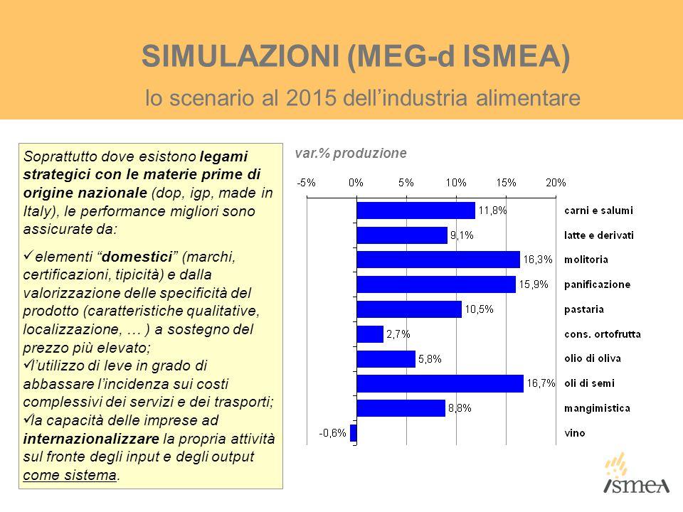 var.% produzione Soprattutto dove esistono legami strategici con le materie prime di origine nazionale (dop, igp, made in Italy), le performance migli