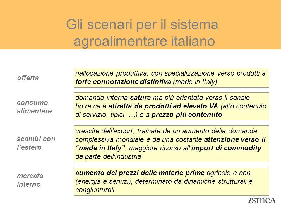 Gli scenari per il sistema agroalimentare italiano offerta consumo alimentare scambi con l'estero mercato interno riallocazione produttiva, con specia