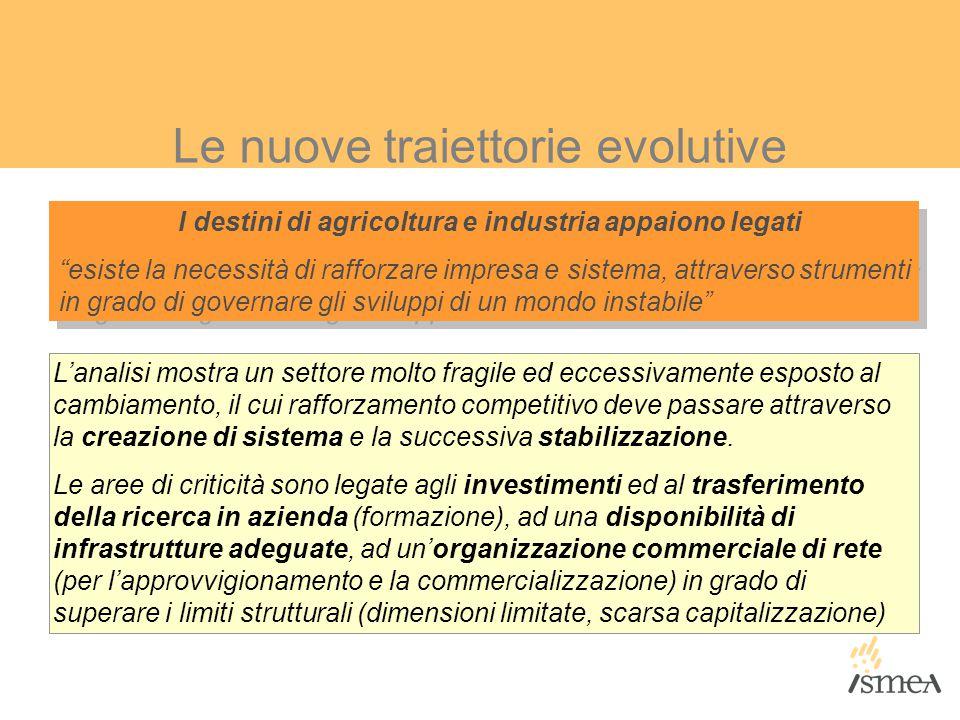 """Le nuove traiettorie evolutive I destini di agricoltura e industria appaiono legati """"esiste la necessità di rafforzare impresa e sistema, attraverso s"""