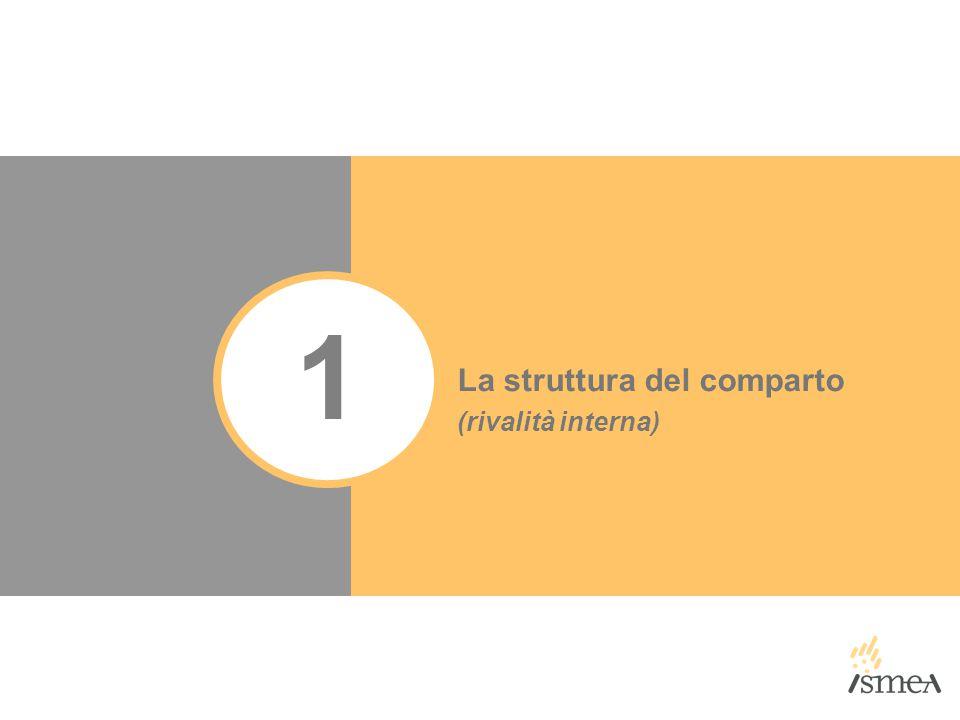 La dimensione e la concentrazione produttiva LA STRUTTURA PRODUTTIVA Notevole concentrazione della fase agricola dimensione delle aziendepeso % sul n°peso % sui capi grandi (con oltre 500 capi) 3%91% medie (100-499 capi) 2%4% piccole (meno di 100 capi) 95%5% le aziende familiari con meno di 10 capi rappresentano l'85% del totale detenendo appena il 2% dei suini allevati