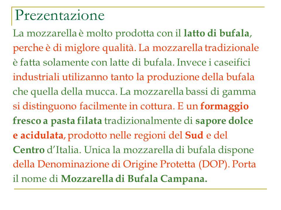 Le fasi di elaborazione La mozzarella trova il suo nome da una tappa particolare del suo ciclo di produzione.