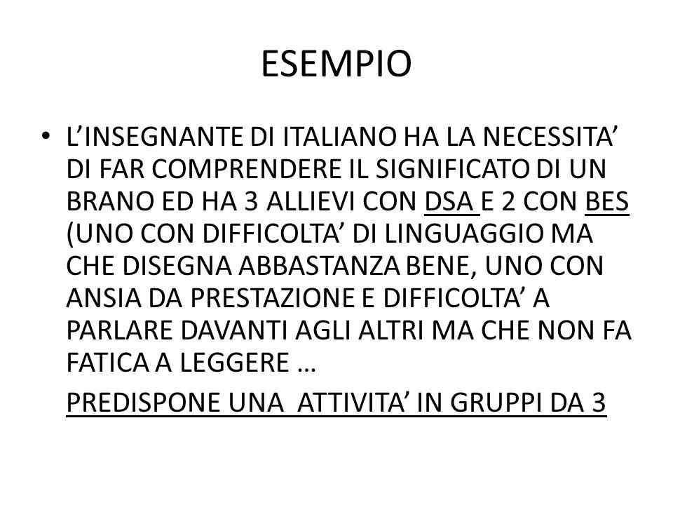 ESEMPIO L'INSEGNANTE DI ITALIANO HA LA NECESSITA' DI FAR COMPRENDERE IL SIGNIFICATO DI UN BRANO ED HA 3 ALLIEVI CON DSA E 2 CON BES (UNO CON DIFFICOLT