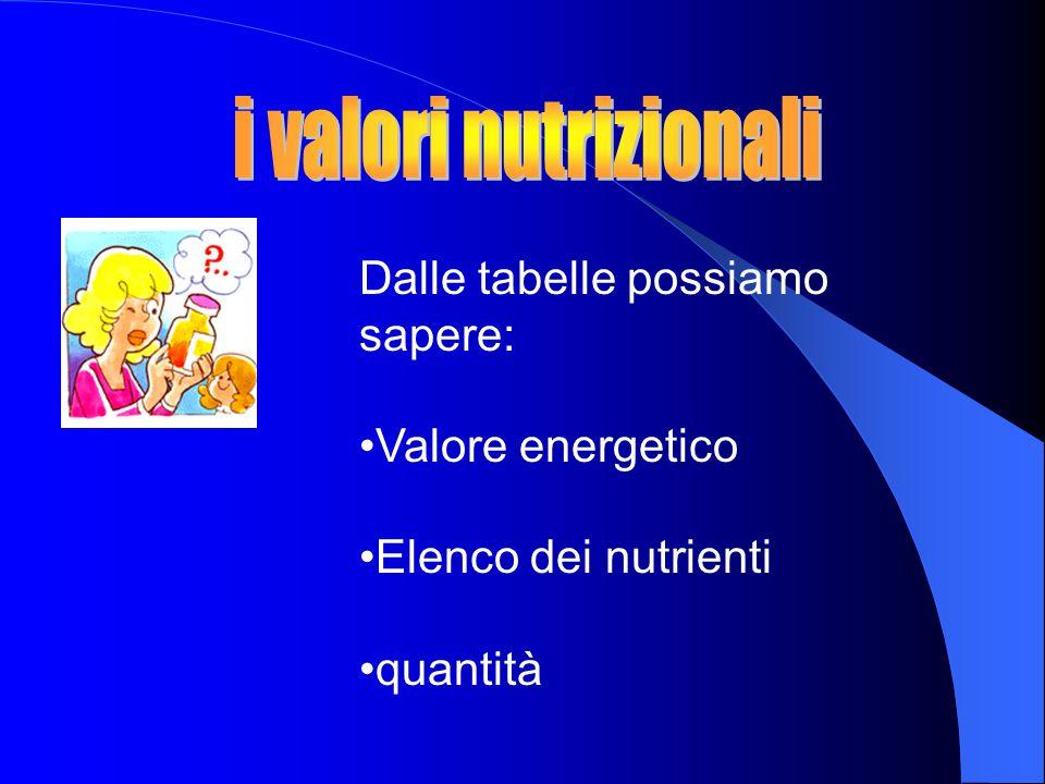 Dalle tabelle possiamo sapere: Valore energetico Elenco dei nutrienti quantità