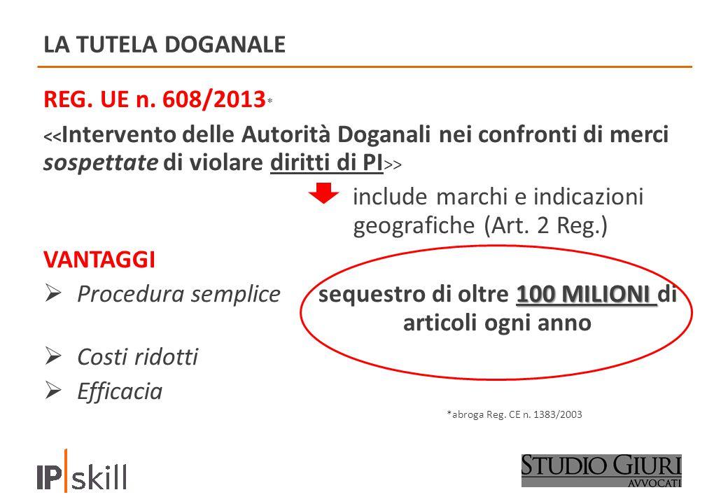 LA TUTELA DOGANALE REG.UE n. 608/2013 * > include marchi e indicazioni geografiche (Art.
