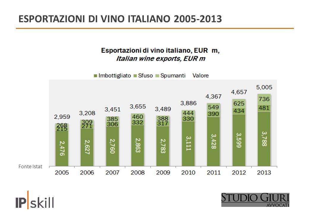 ESPORTAZIONI DI VINO ITALIANO 2005-2013 Fonte Istat