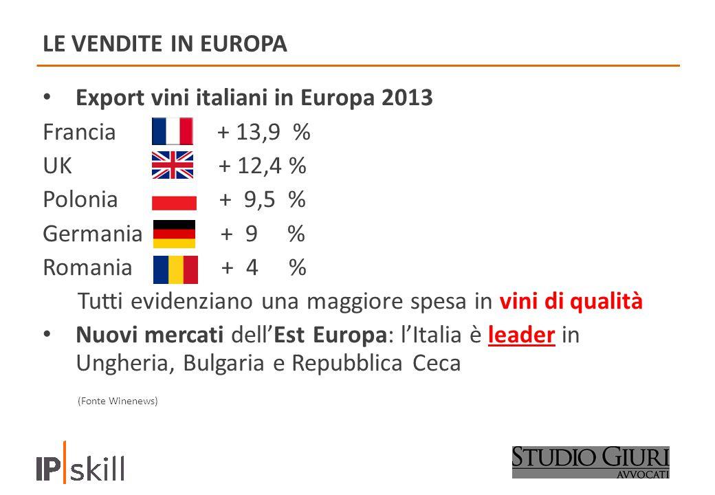 LE VENDITE IN EUROPA Export vini italiani in Europa 2013 Francia + 13,9 % UK + 12,4 % Polonia + 9,5 % Germania + 9 % Romania + 4 % Tutti evidenziano una maggiore spesa in vini di qualità Nuovi mercati dell'Est Europa: l'Italia è leader in Ungheria, Bulgaria e Repubblica Ceca (Fonte Winenews)