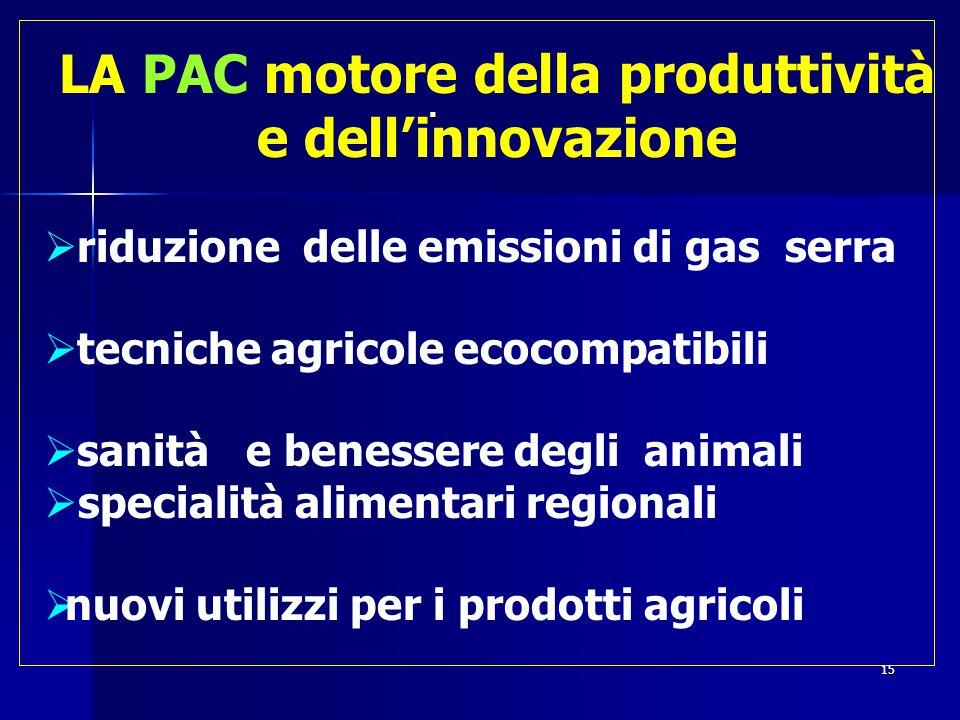  LA PAC motore della produttività e dell'innovazione  riduzione delle emissioni di gas serra  tecniche agricole ecocompatibili  sanità e benessere degli animali  specialità alimentari regionali  nuovi utilizzi per i prodotti agricoli 15