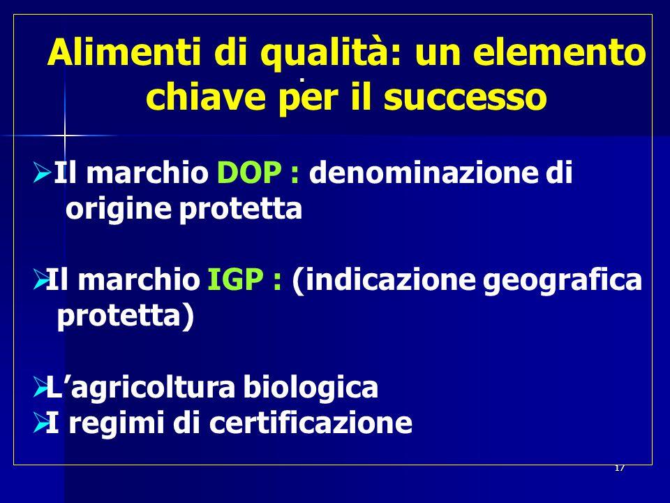  Alimenti di qualità: un elemento chiave per il successo  Il marchio DOP : denominazione di origine protetta  Il marchio IGP : (indicazione geografica protetta)  L'agricoltura biologica  I regimi di certificazione 17