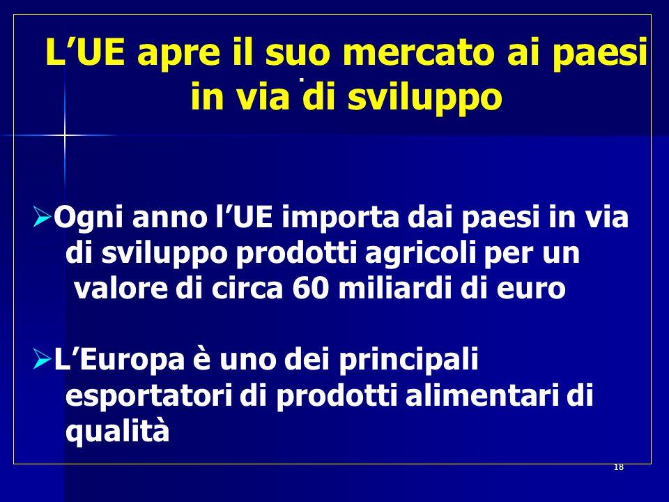  L'UE apre il suo mercato ai paesi in via di sviluppo  Ogni anno l'UE importa dai paesi in via di sviluppo prodotti agricoli per un valore di circa 60 miliardi di euro  L'Europa è uno dei principali esportatori di prodotti alimentari di qualità 18