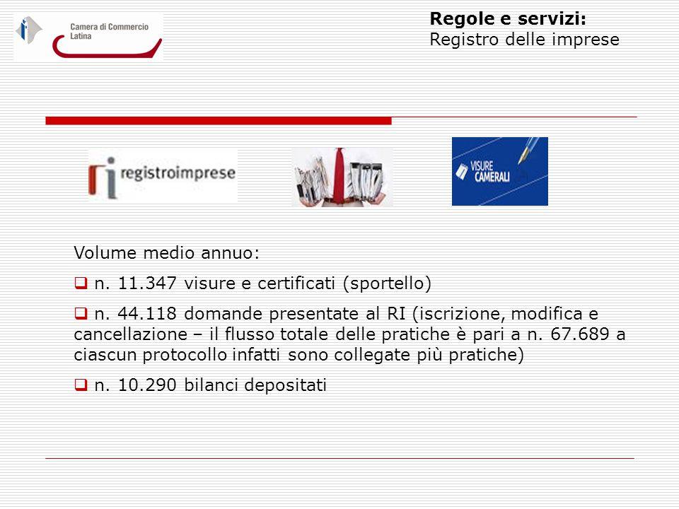 Regole e servizi: Registro delle imprese Volume medio annuo:  n.