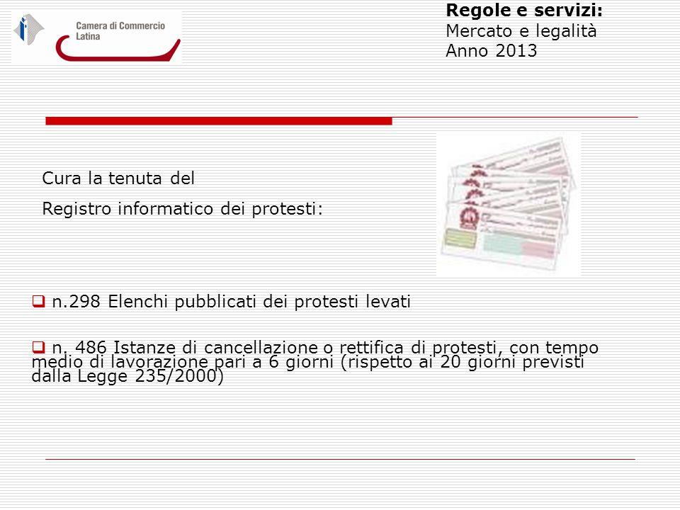Regole e servizi: Mercato e legalità Anno 2013  n.298 Elenchi pubblicati dei protesti levati  n.
