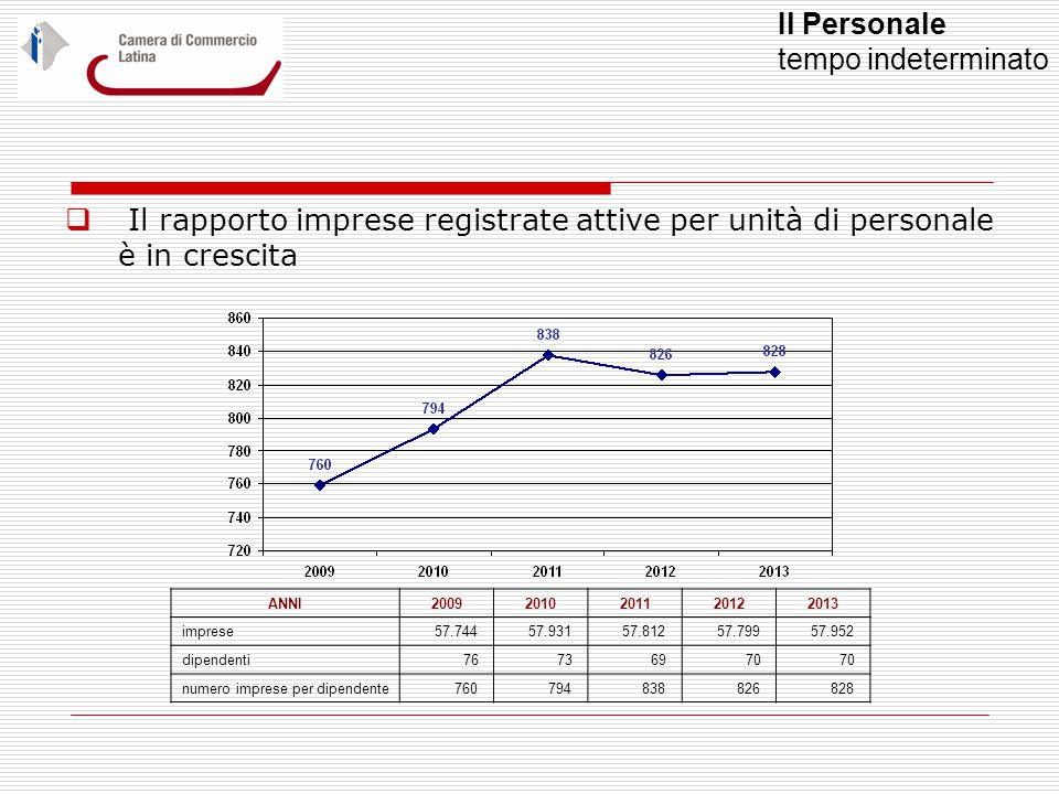 Trasferimento allo Stato Anno 2013 € 479.000,00  € 309.500 per imposte e tasse  € 169.500 per contenimento della spesa pubblica Soltanto nell'ultimo anno, le somme versate al MEF per le misure di contenimento della spesa sono aumentate del 30% rispetto al 2012