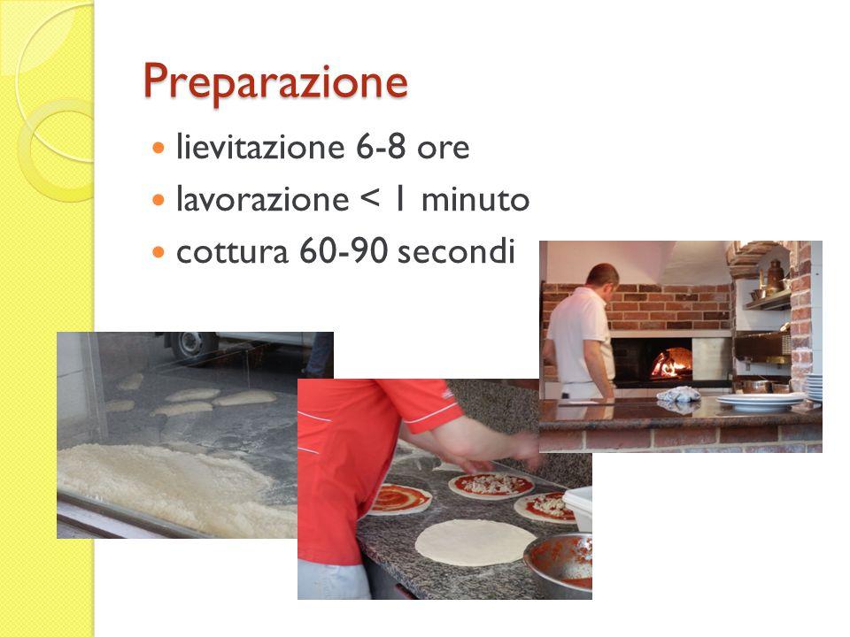 Preparazione lievitazione 6-8 ore lavorazione < 1 minuto cottura 60-90 secondi