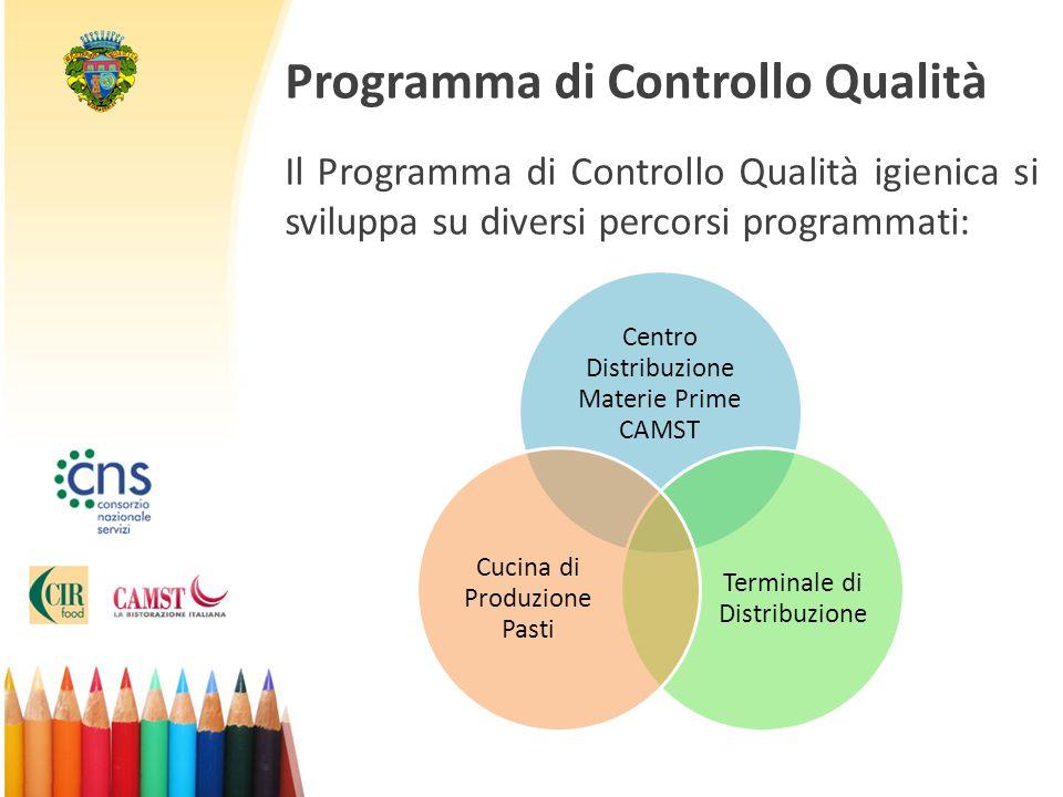 Programma di Controllo Qualità Il Programma di Controllo Qualità igienica si sviluppa su diversi percorsi programmati: Centro Distribuzione Materie Prime CAMST Terminale di Distribuzione Cucina di Produzione Pasti
