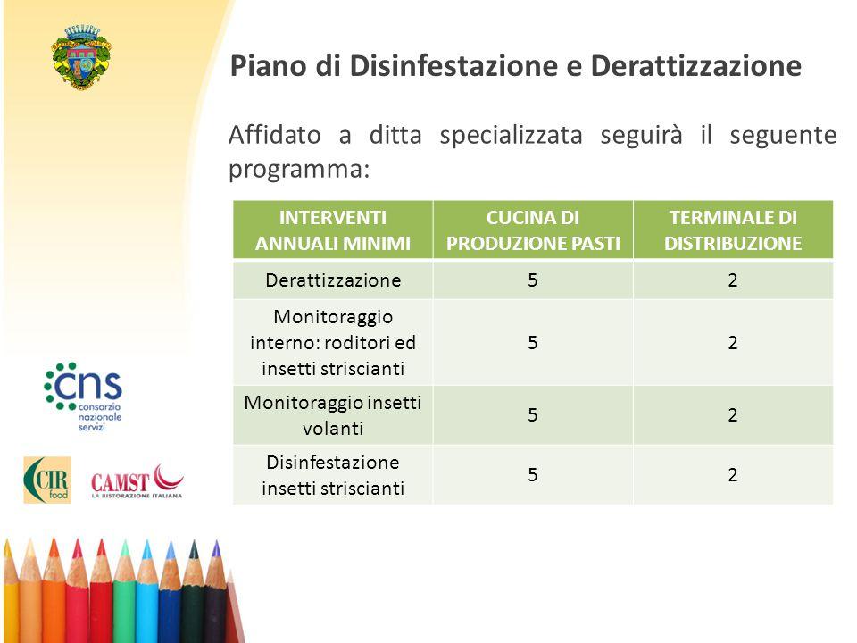 Piano di Disinfestazione e Derattizzazione Affidato a ditta specializzata seguirà il seguente programma: INTERVENTI ANNUALI MINIMI CUCINA DI PRODUZION