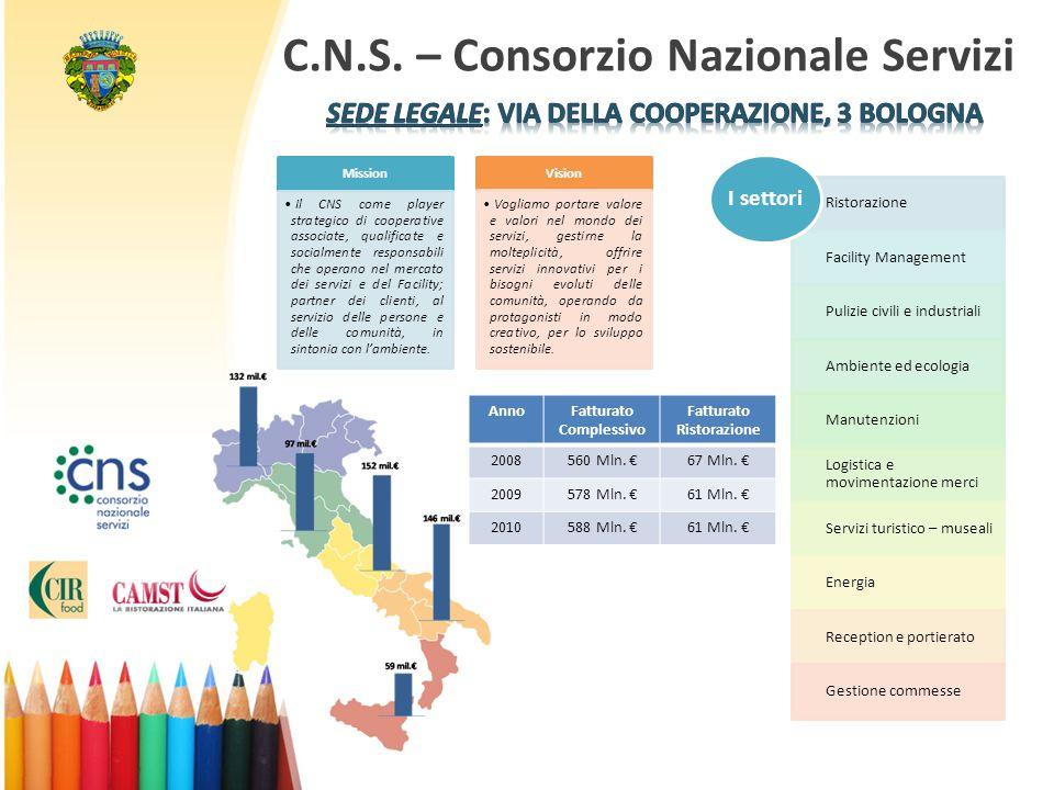 C.N.S. – Consorzio Nazionale Servizi Mission Il CNS come player strategico di cooperative associate, qualificate e socialmente responsabili che operan