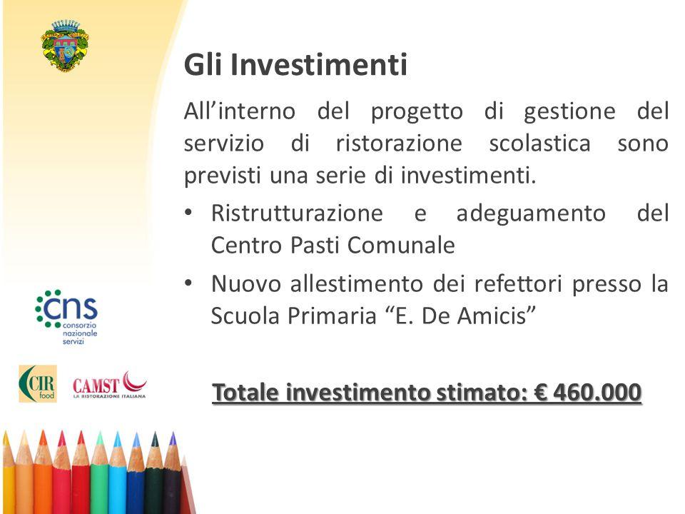 Gli Investimenti All'interno del progetto di gestione del servizio di ristorazione scolastica sono previsti una serie di investimenti. Ristrutturazion