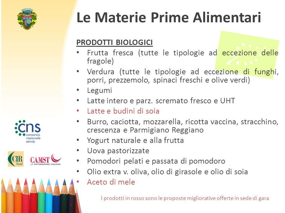 Le Materie Prime Alimentari PRODOTTI BIOLOGICI Frutta fresca (tutte le tipologie ad eccezione delle fragole) Verdura (tutte le tipologie ad eccezione