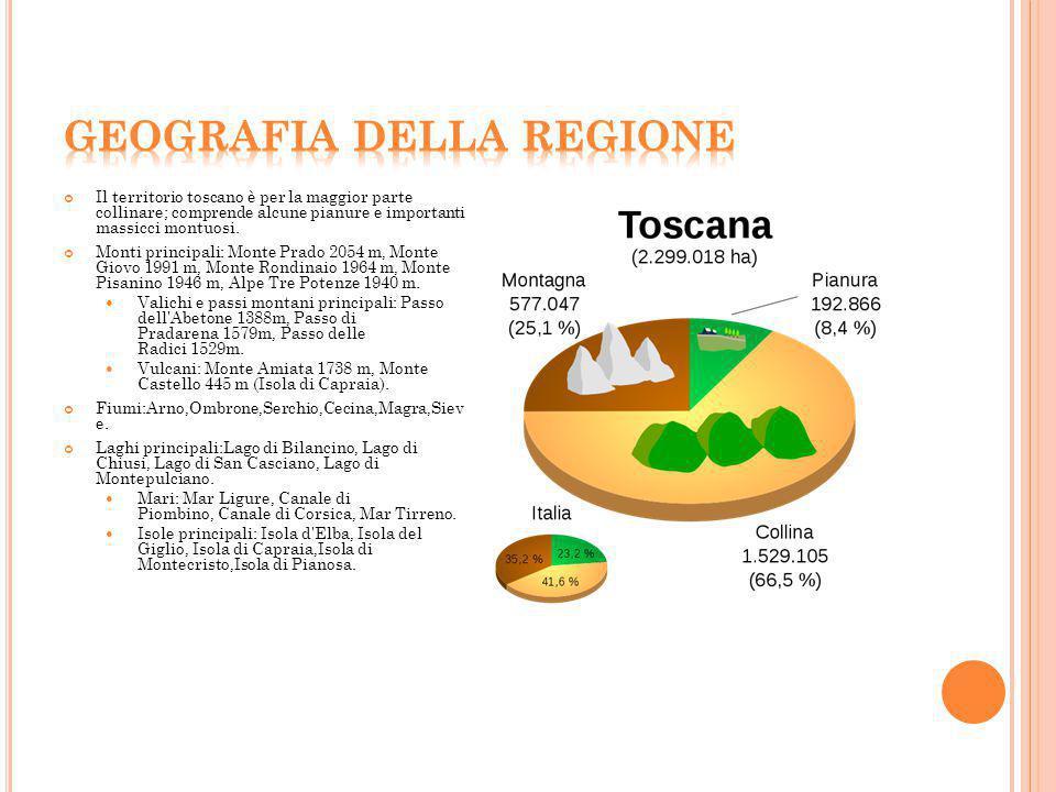 Dal punto di vista climatico, la Toscana presenta caratteristiche diverse da zona a zona.