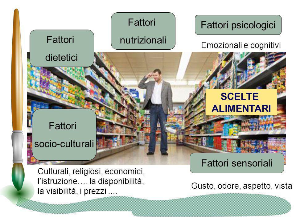 Fattori psicologici Emozionali e cognitivi Gusto, odore, aspetto, vista SCELTE ALIMENTARI Fattori dietetici Fattori nutrizionali Fattori socio-cultura